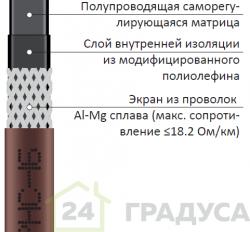 Саморегулирующийся нагревательный кабель 16Вт